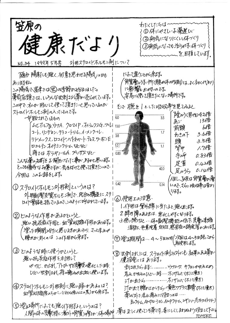 no-34-1999-5-外用ステロイドホルモン剤について