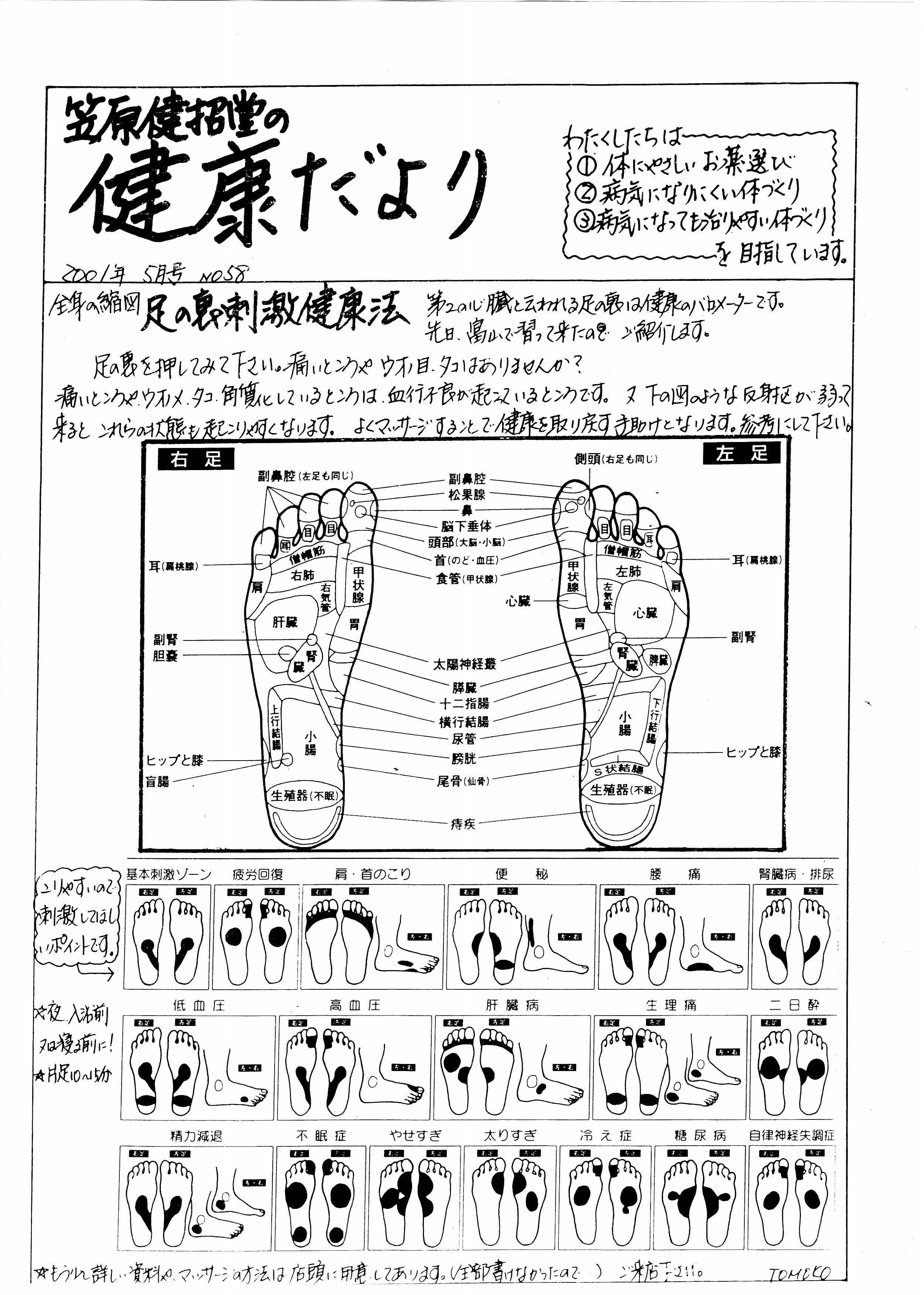 No58 2001.5 足の裏刺激健康法